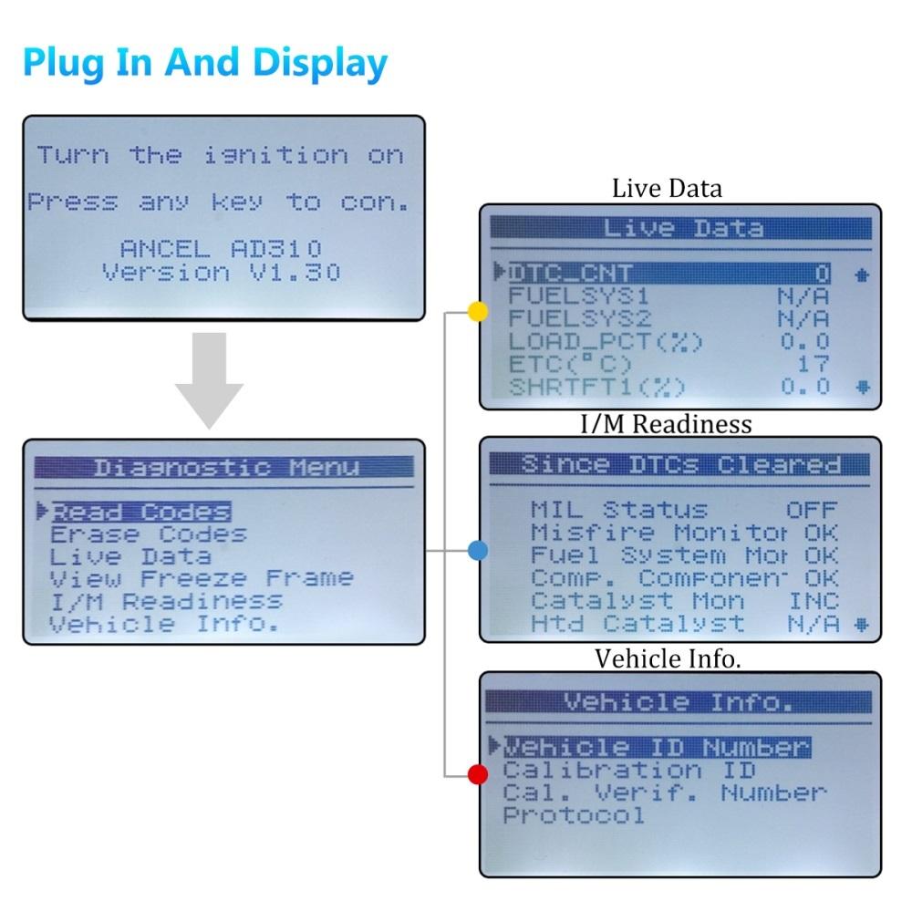 ancel scanner obd2 scanner (4)