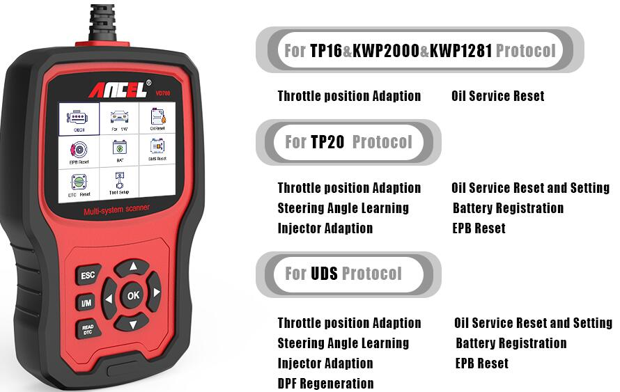 ANCEL VD700 Full System Diagnostic Tool (7)